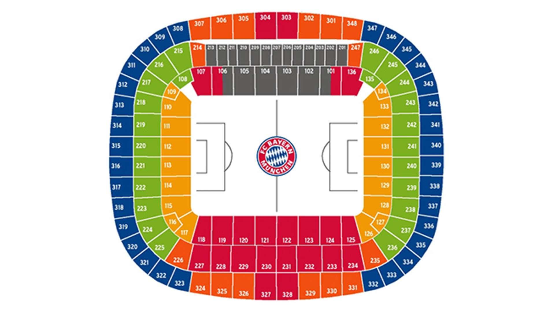 Allianz Arena Sitzplan